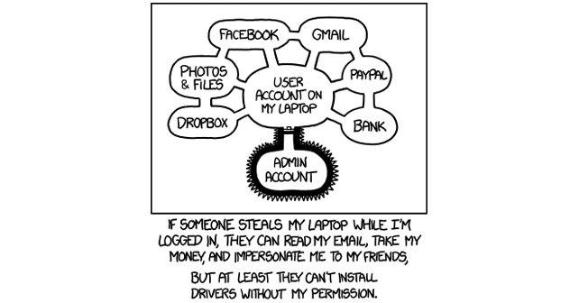 XKCD Authorization